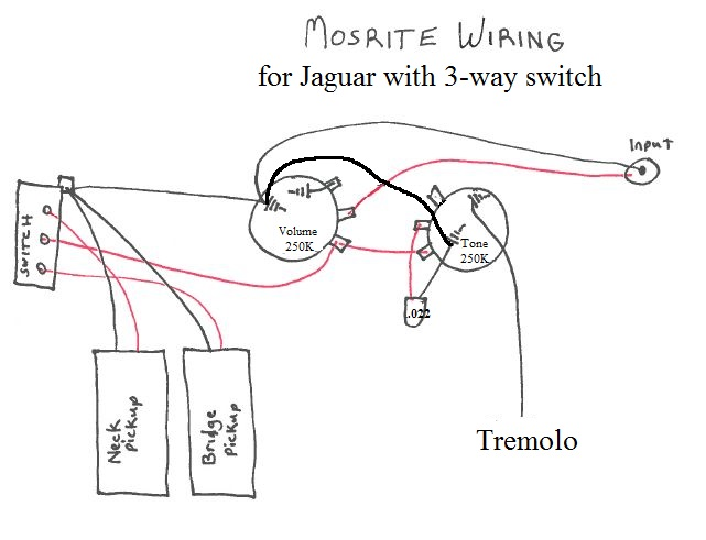 SurfGuitar101.com | Forums: Jaguar project gone awrySurf Guitar 101