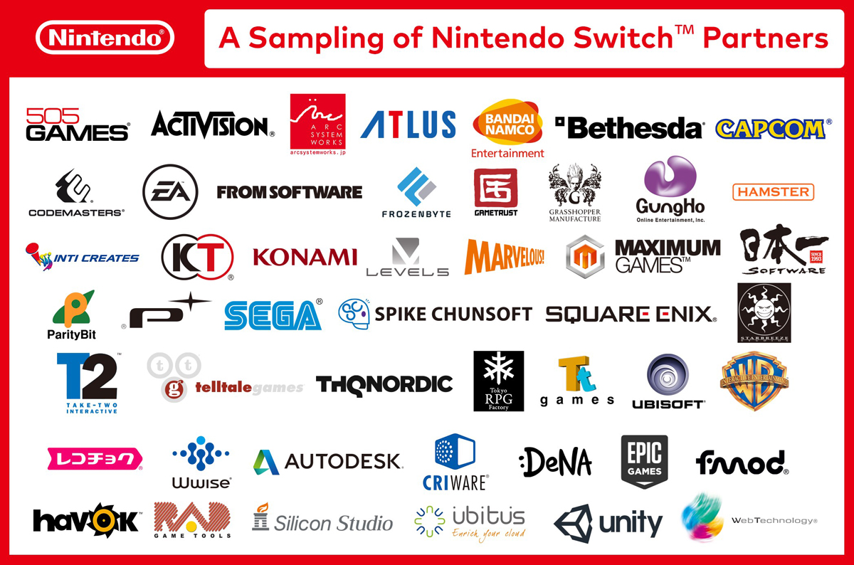 How does Nintendo Switch access online features?
