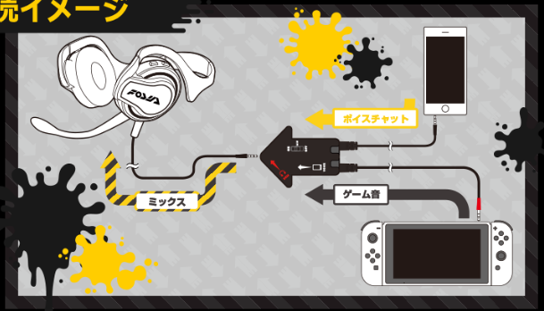 https://s3-us-west-1.amazonaws.com/shacknews/assets/editorial/2017/06/hori-splatoon-2-headset.png