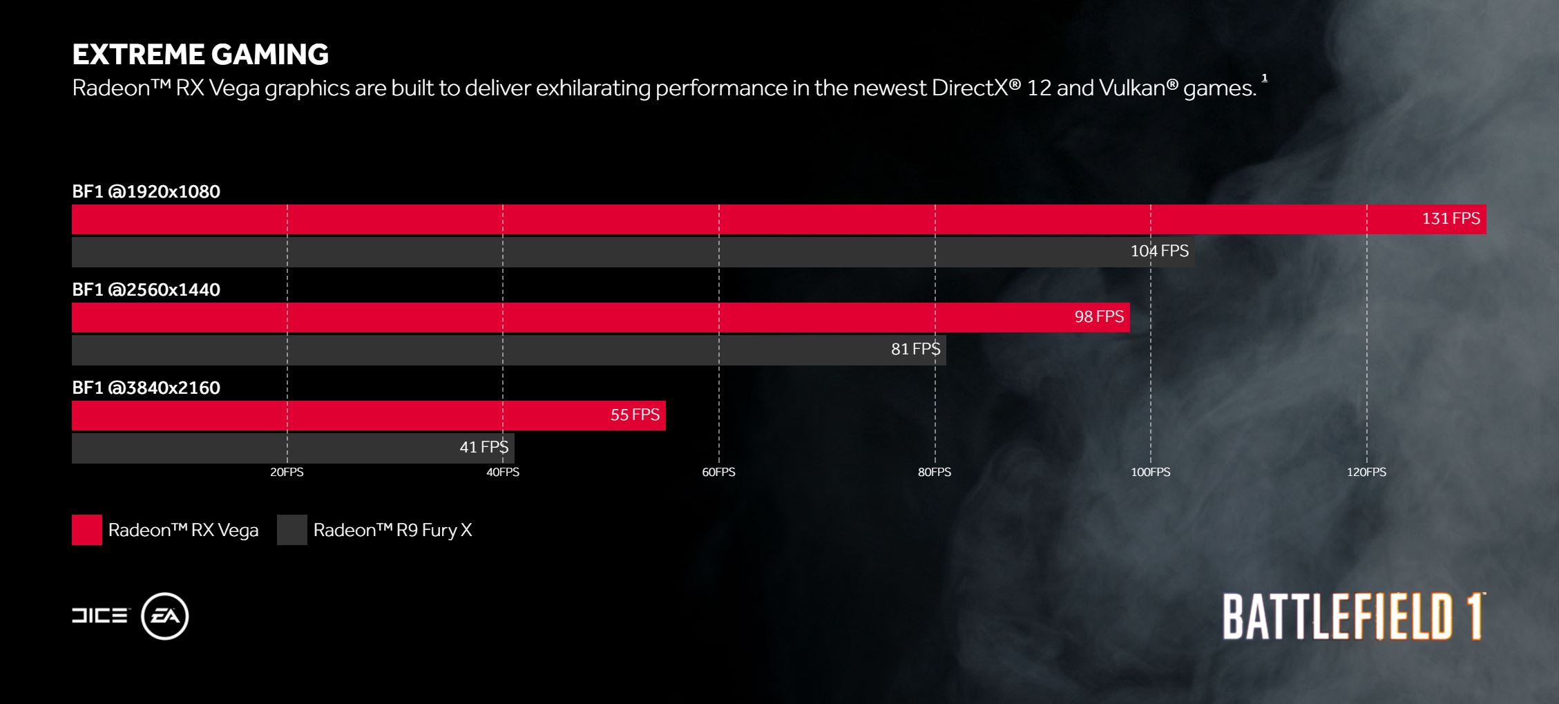 News shacknews msrp of nvidias card unlike its fury predecessor that launched against the gtx 980 ti the rx vega 64 will not be competitive with nvidias current xflitez Gallery