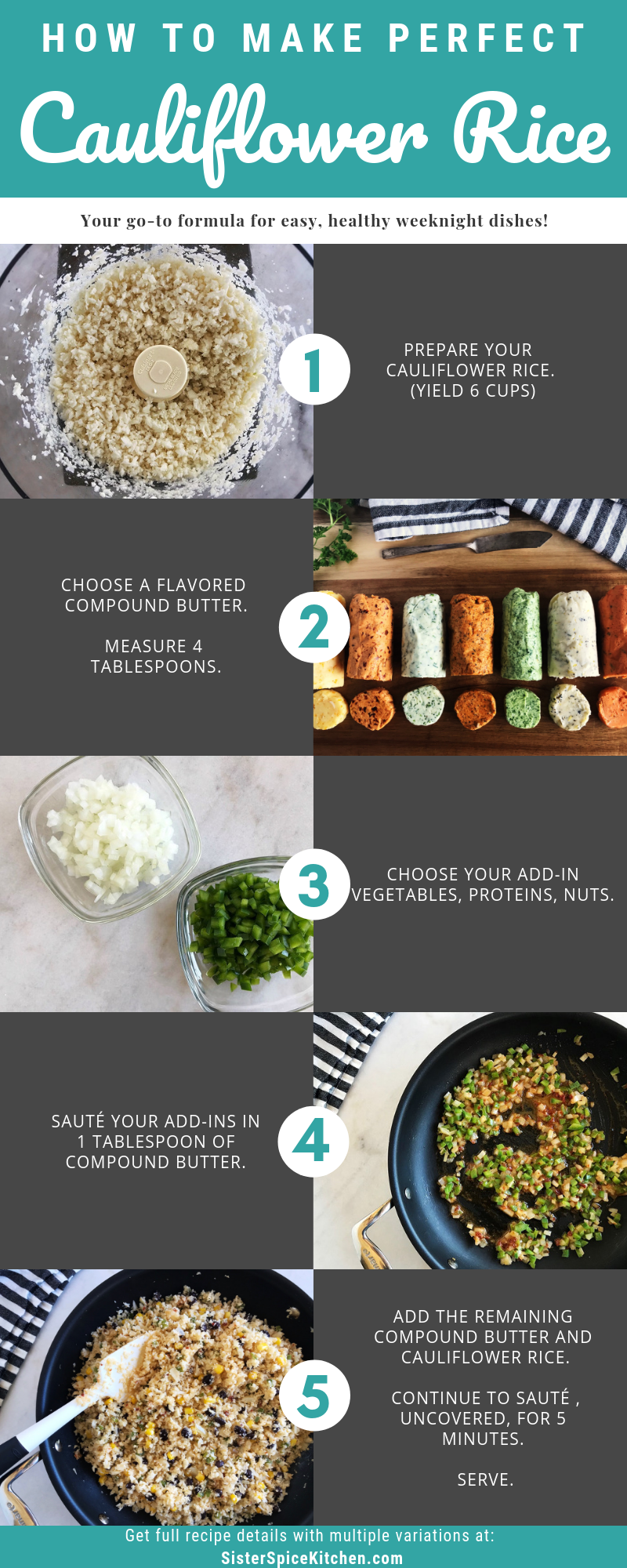 Infographic_ Cauliflower Rice Recipes - The Basic Formula _ Sister Spice Easy Everyday Gourmet