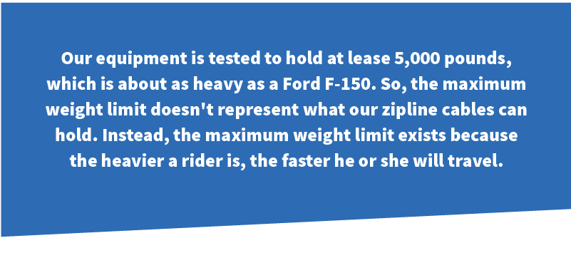 Our equipment is tested to hold at lease 5,000 pounds, which is about as heavy as a Ford F-150. So, the maximum weight limit doesn't represent what our zipline cables can hold. Instead, the maximum weight limit exists because the heavier a rider is, the faster he or she will travel.