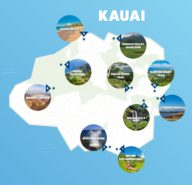 Discover the best budget-friendly things to do on Kauai