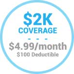 $2,000 coverage for $4.99