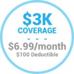 $3,000 Coverage for $6.99/mo