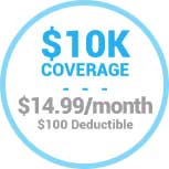 $10,000 Coverage for $14.99/mo