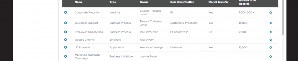 Data Inventory Mapping Archives TrustArc Blog - Data mapping best practices