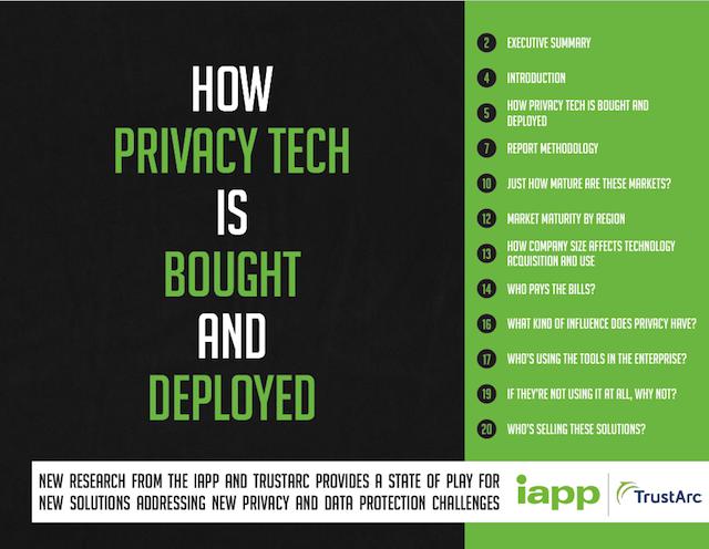 IAPP & TrustArc Research: Part III - Three Fastest Growing Solutions