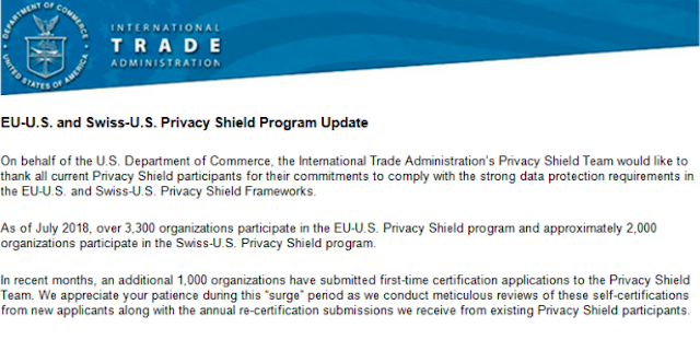Privacy Shield Program Continues to Demonstrate High