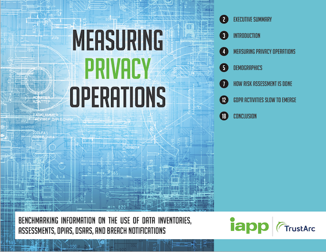 Benchmarking GDPR Privacy Operations - New IAPP / TrustArc research