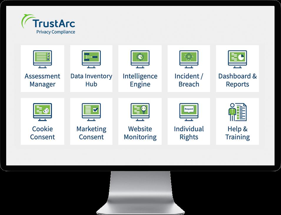 TrustArc Privacy Platform Dashboard