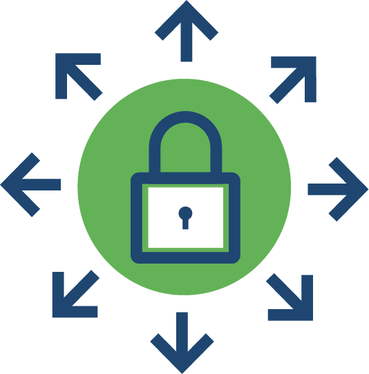 Secure, Scalable SaaS Environment
