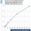 Recombinant-human-monomer-NGAL-rhNGAL-BioPorto-Diagnostics-A-S-SP001RA