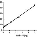 SensoLyte-AFC-Caspase-Substrate-Sampler-Kit-Fluorimetric-AnaSpec-AS-71117