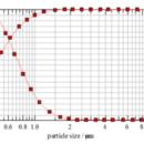 AccuNanoBead-Protein-G-Magnetic-Nanobeads-size-400nm-500-mg-25-ml-Bioneer-TA-1021-3