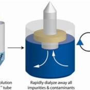 Genomic-Tube-O-DIALYZER-