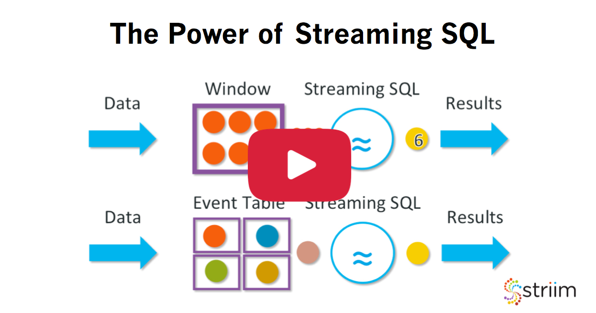 The Power of Streaming SQL