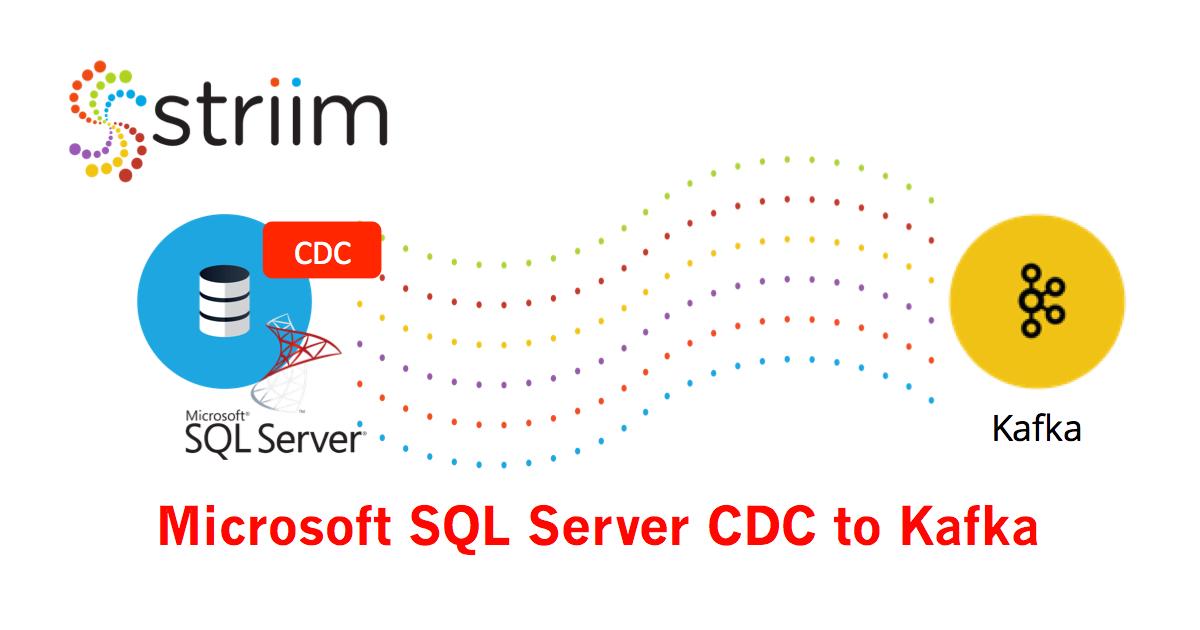 Microsoft SQL Server to Kafka