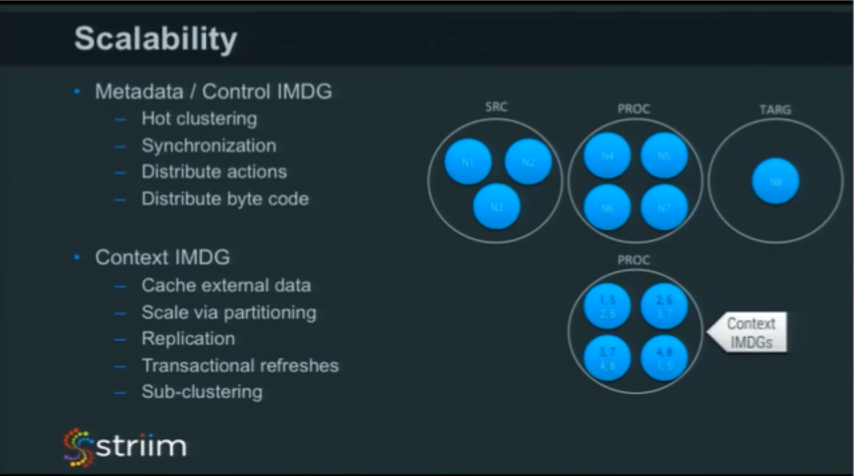 in-memory computing scalability