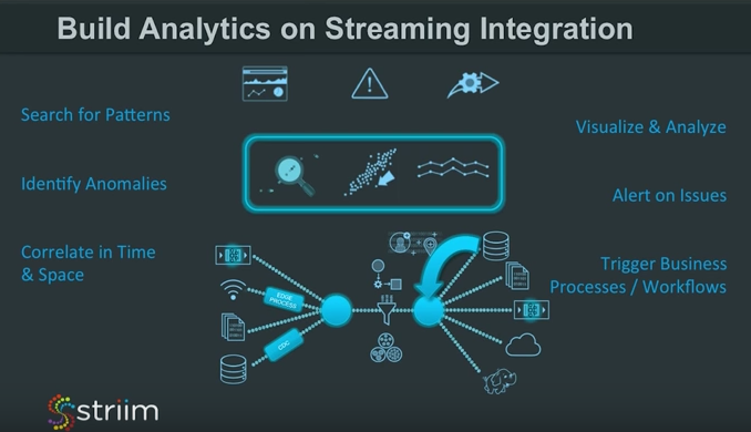 Build Anlytics on Streaming Integration