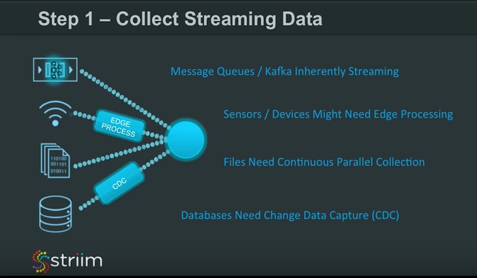Collect Streaming Data
