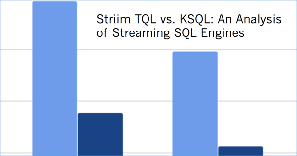Striim TQL vs  KSQL: An Analysis of Streaming SQL Engines