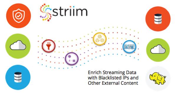 Striim for Enterprise Security Analysis
