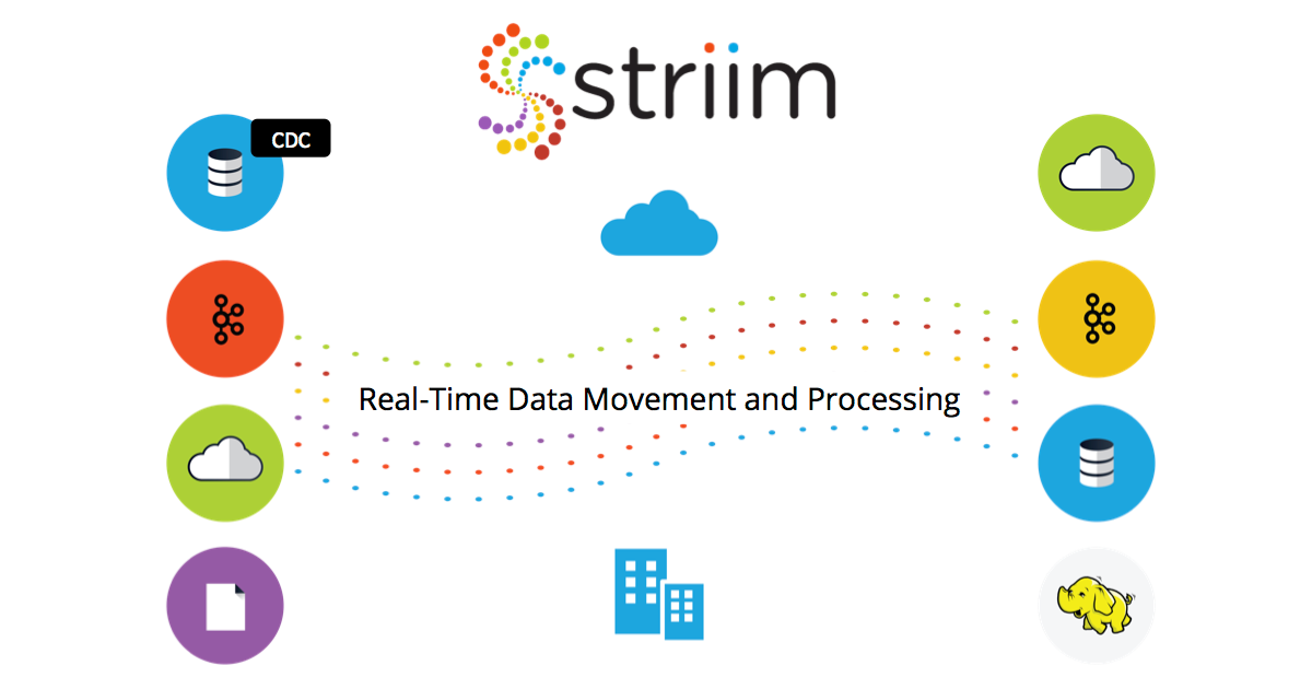 Real-Time Data Architecture