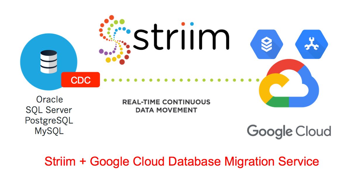 Striim + Google Cloud Database Migration Service