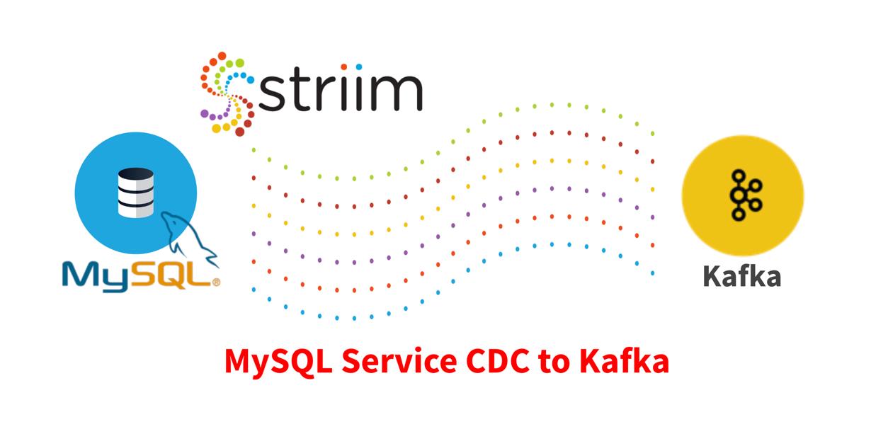 Microsoft SQL Server CDC to Kafka   Striim