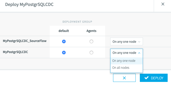 Deployment node selection.