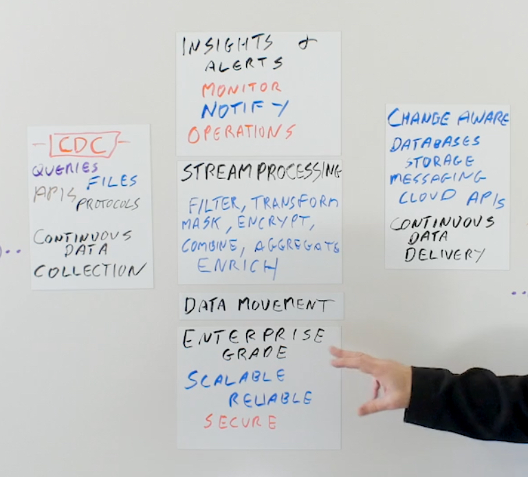 Streaming Data Integration - Enterprise Grade
