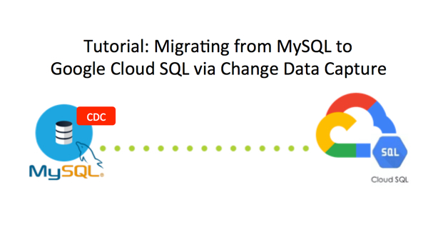 MySQL to Google Cloud SQL