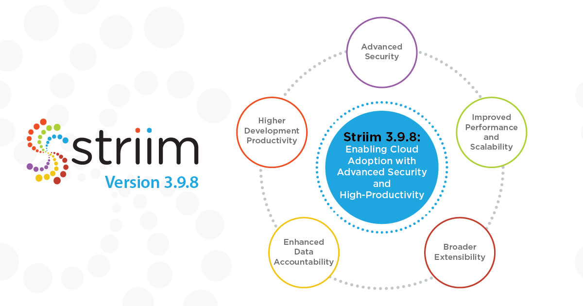 Striim Security Enhancements