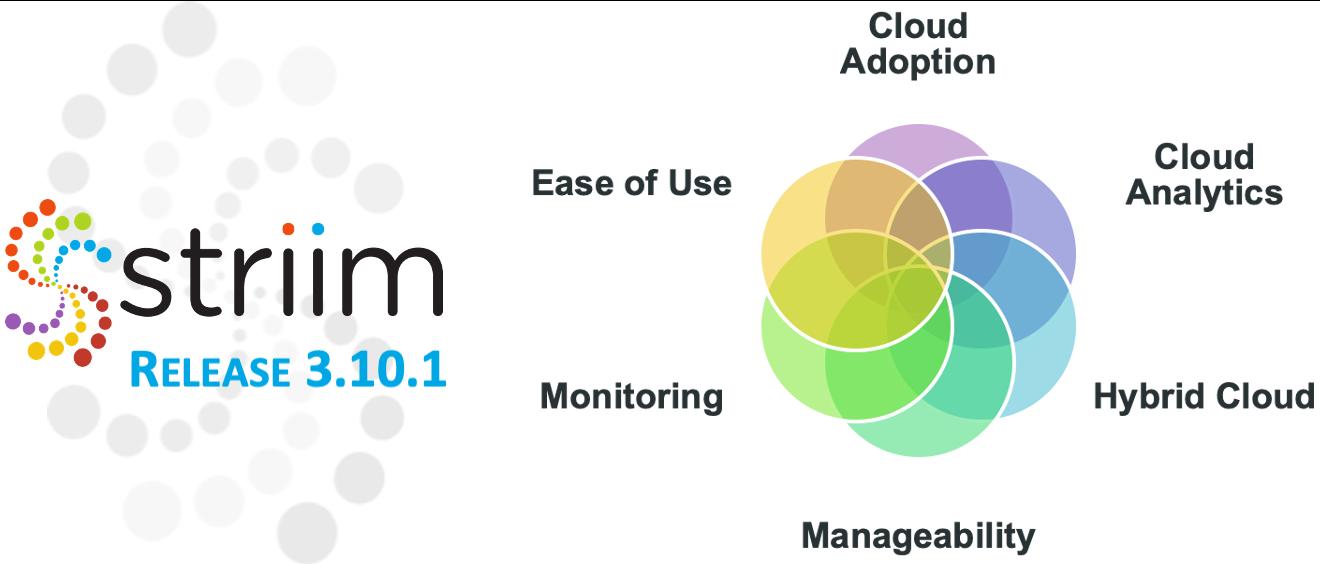 Striim 3.10.1 Release