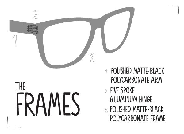 sunski frames