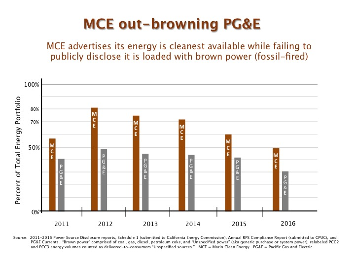 MCE Brown Power.jpg#asset:11585