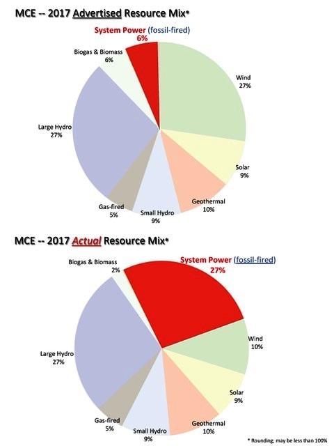 MCE_2017 Pie Chart_jpg.jpeg#asset:12903