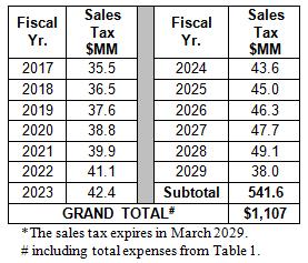 Table 2a copy.jpg#asset:5000