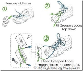 greeper laces application