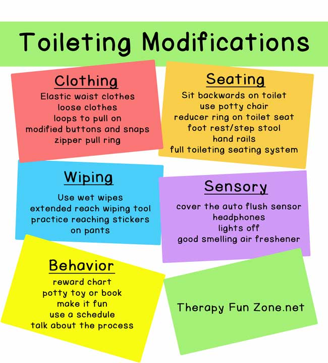 Toileting Modifications
