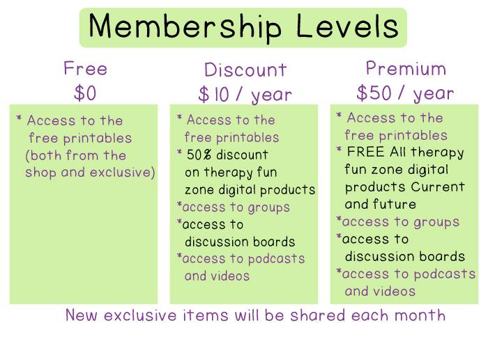 tfz membership levels copy