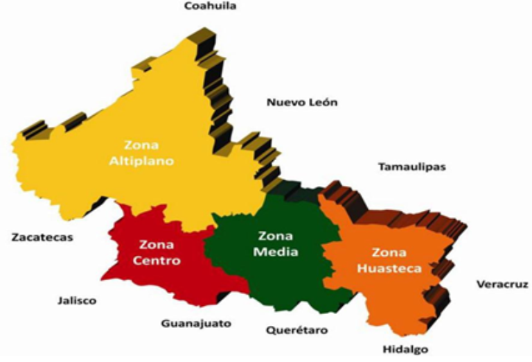 6. ¿Qué es la Huasteca Potosina