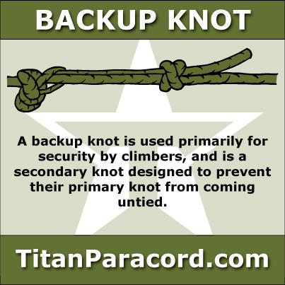 Backup Knot