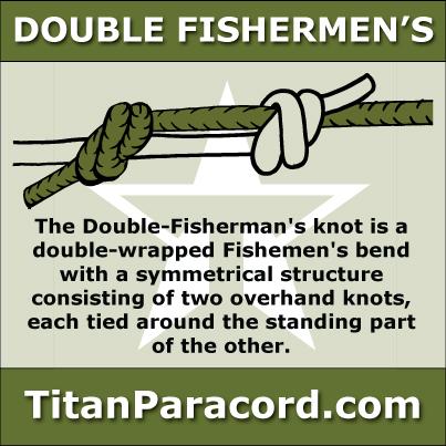 Double Fishermen's Knot