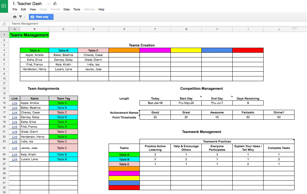Students compete in class competitions for goal completion, this picture shows a sample teacher dashboard of teams and results.