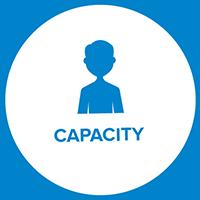 Badge Capacity