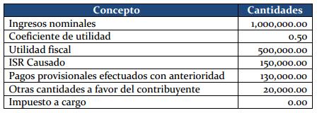 Disminuir pagos provisionales de ISR en pago referenciado