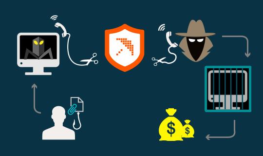 webcast-page-big-top-cryptolocker